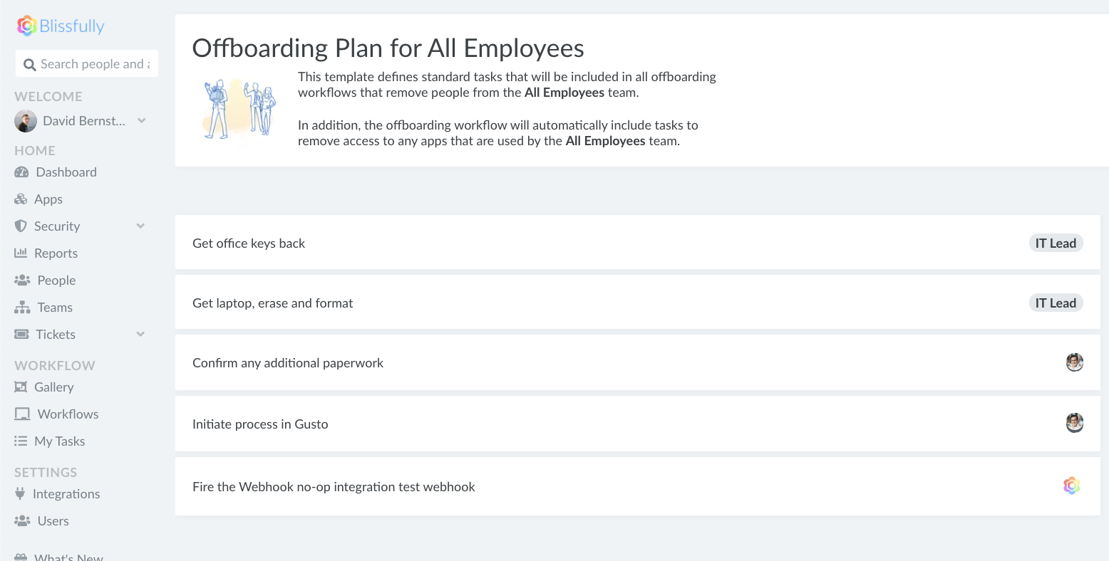 SaaS Waste and Employee Offboarding Management with Blissfully