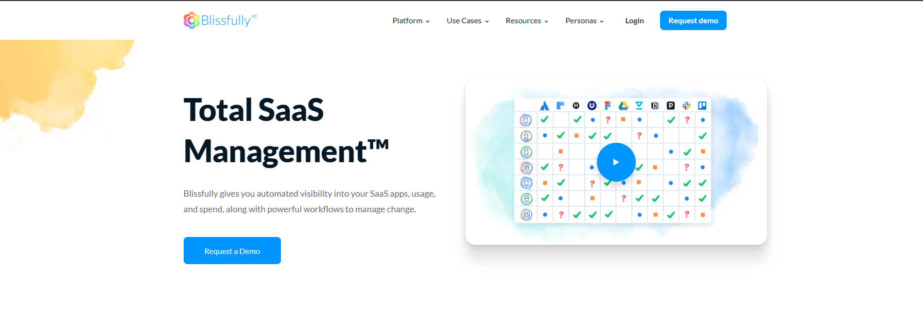 Blissfully Total SaaS Management