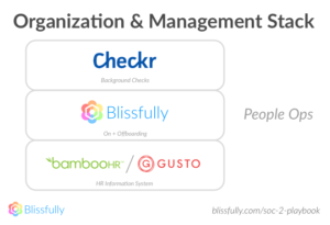Organization and Management SOC 2 Compliance Stack