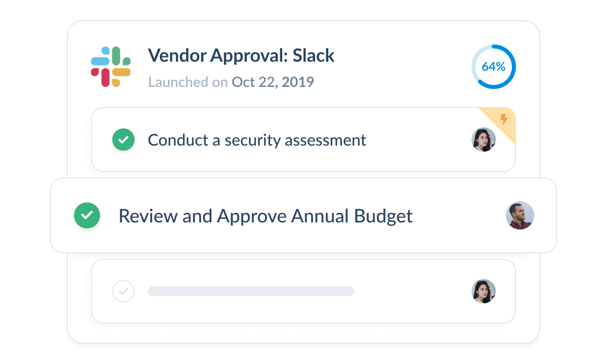 A vendor approval workflow showing that one must conduct a security assessment and review an annual budget. These are two important steps in the SaaS Vendor Relationship