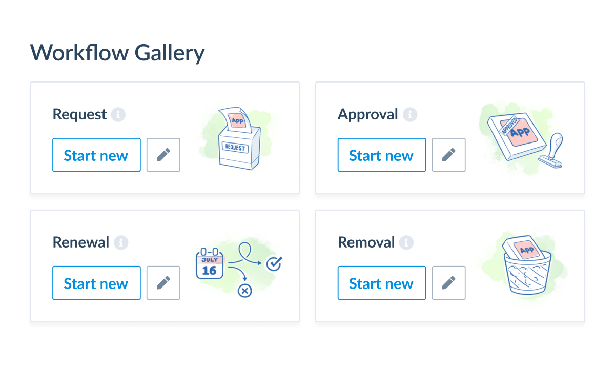 A workflow gallery showing various vendor management workflows including requests, approval, renewals, and terminations