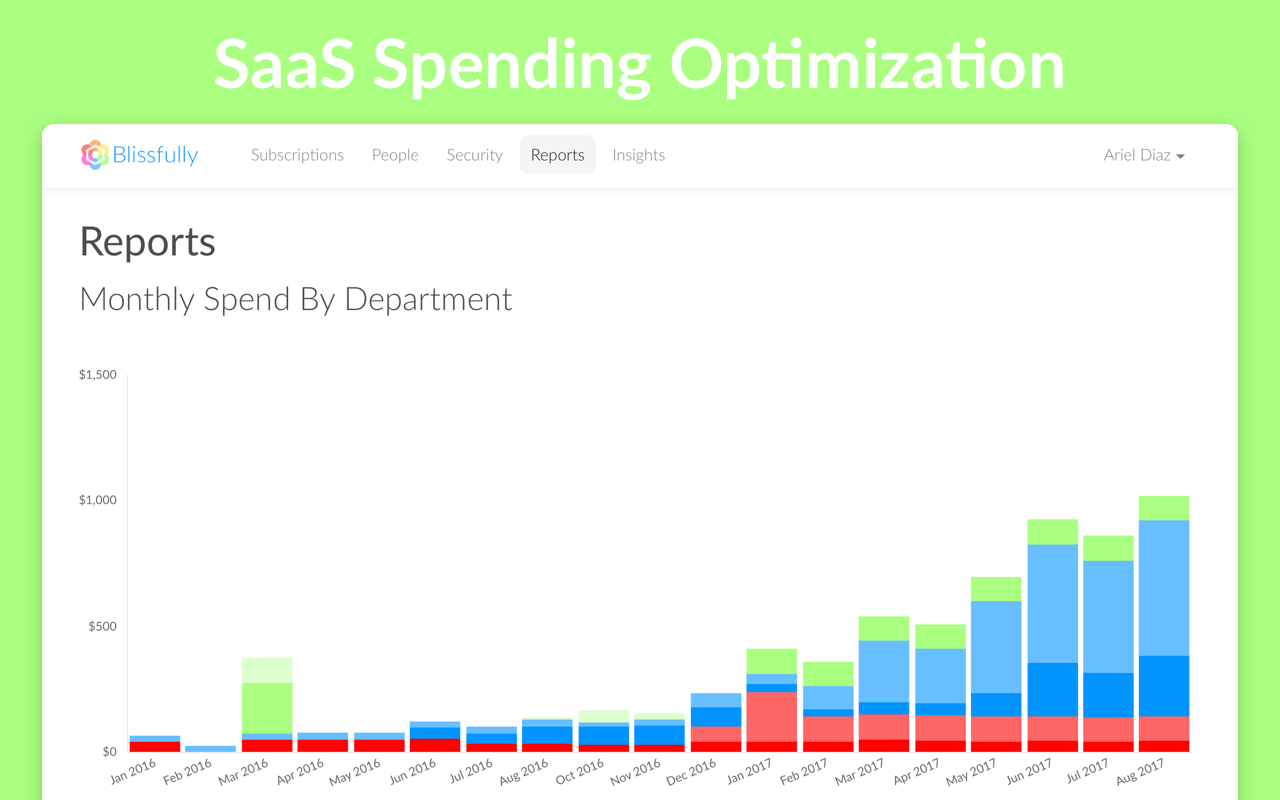 Blissfully launches spending
