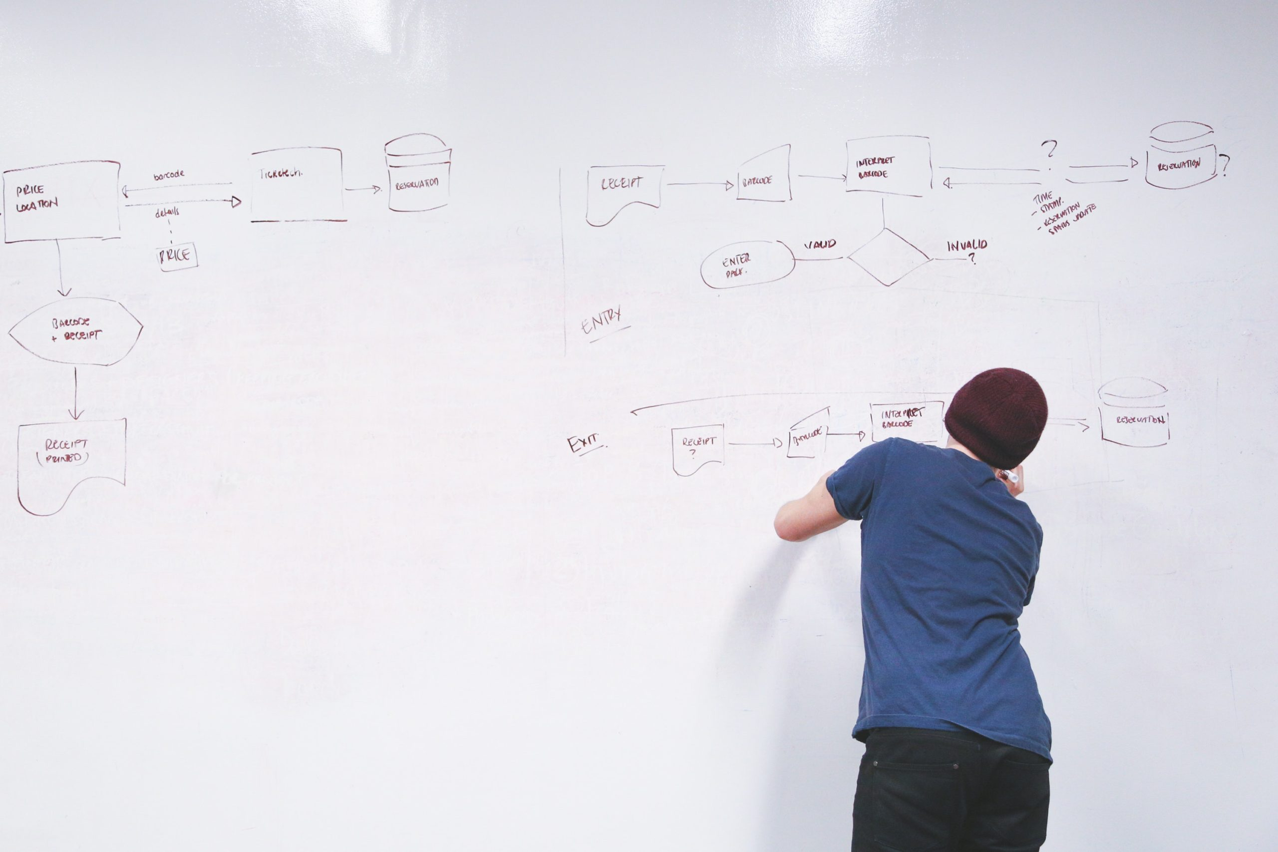 Man drawing businesses processes on whiteboard