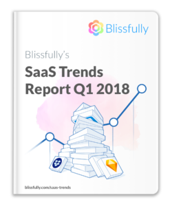 SaaS Trends by Blissfully